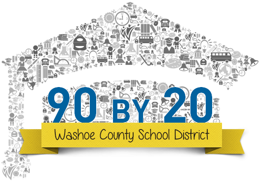 Graduation by the Numbers – WCSDdata